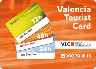 valencia turist card