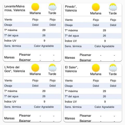 Previsión para la jornada de hoy miércoles 8 de agosto/marysombra