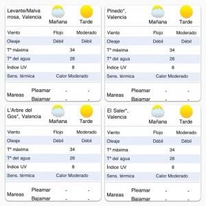 Situación de la temperatura prevista para hoy en el agua y en la ciudad/marysombra