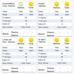 El tiempo previsto para hoy en las playas/mar y sombra