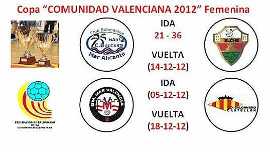 Cartel del campeonato de la Copa Generalitat/balonmano