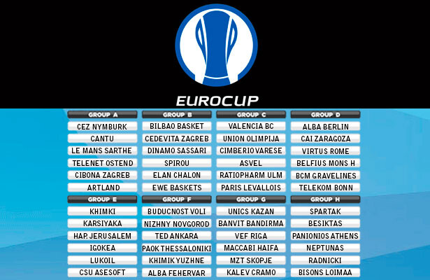 emparejamientos-eurocup-2013-14