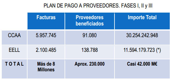 pago-a-proveedores-2013-2