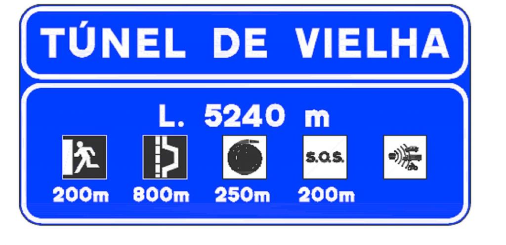 Cartel de señalación de túnel con indicación de los elementos de seguridad disponibles