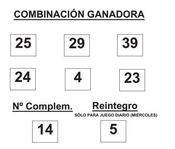 Combinación ganadora del sorteo de bonoloto de fecha 30 de abril de 2014