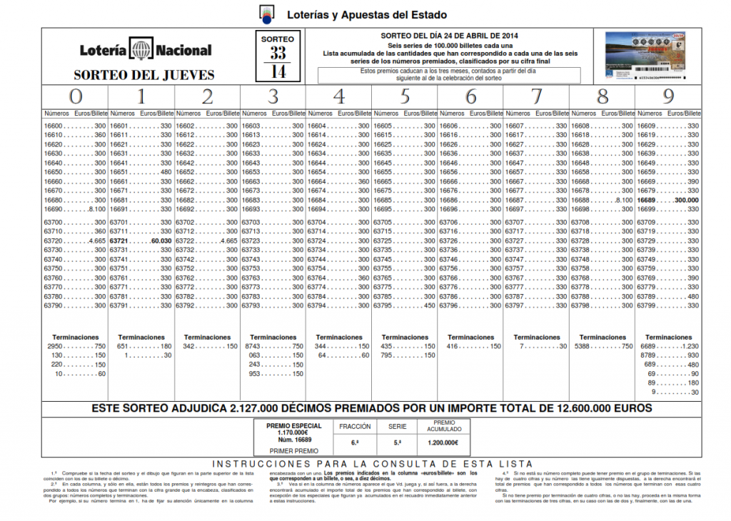 LISTA_OFICIAL_PREMIOS_LOTERÍA_NACIONAL_JUEVES_24_04_14_001