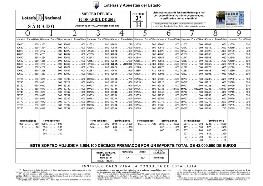 LISTA_OFICIAL_PREMIOS_LOTERÍA_NACIONAL_SABADO_19_04_14_001