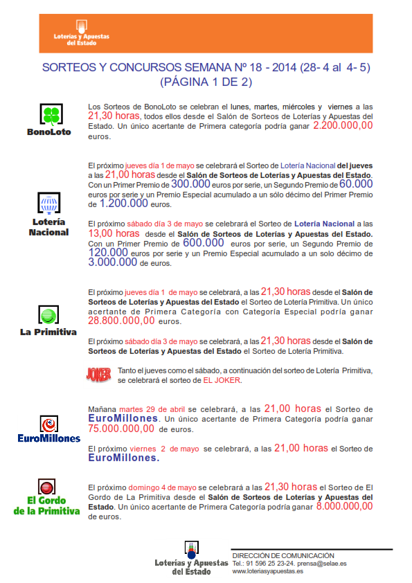 PREVISION_DE_SORTEOS_SEMANA_18_2014_001