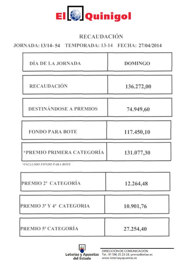 RECAUDACIÓN DE EL QUINIGOL 27_04_14_001