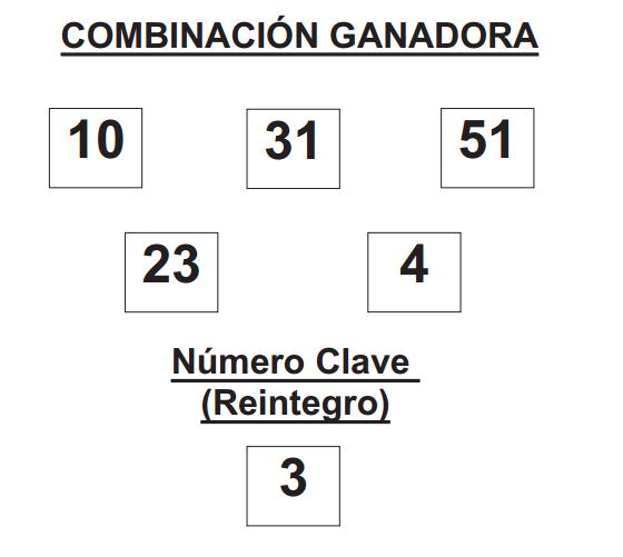 combinacion ganadora GORDO DE LA PRIMITIVA 27 abril 2014