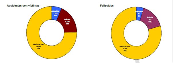 grafico_accidentes