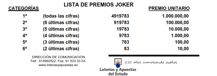 lista premios joker 26 abril 2014