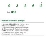 sorteo cuon de la once viernes 25 abril Juegos ONCE Resultados de los sorteos