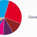 Elecciones al Parlamento Europeo 2014