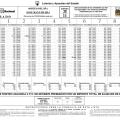 LISTA_OFICIAL_PREMIOS_LOTERÍA_NACIONAL_SABADO_10_05_14_001