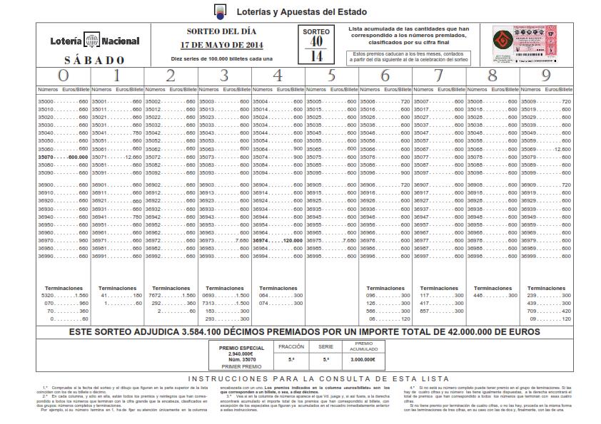 LISTA_OFICIAL_PREMIOS_LOTERÍA_NACIONAL_SABADO_17_05_14_001