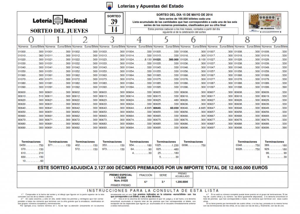 Lista del Sorteo 39 de la Lotería Nacional celebrado el día 15-05-2014_001