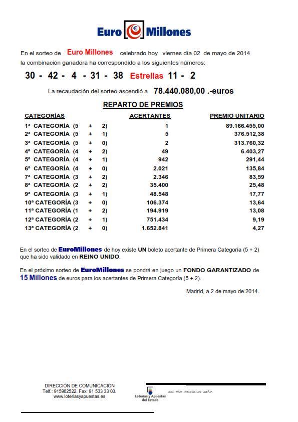 NOTA_DE_PRENSA_DE_EURO_MILLONES_02_05_14_001