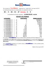 NOTA_DE_PRENSA_DE_EURO_MILLONES_20_05_14_001