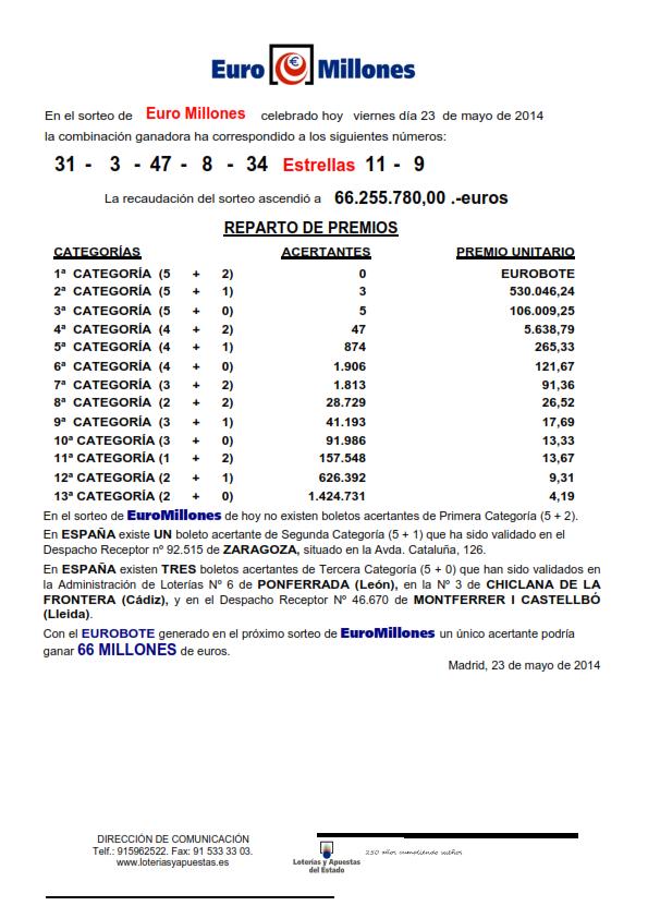 NOTA_DE_PRENSA_DE_EURO_MILLONES_23_05_14_001