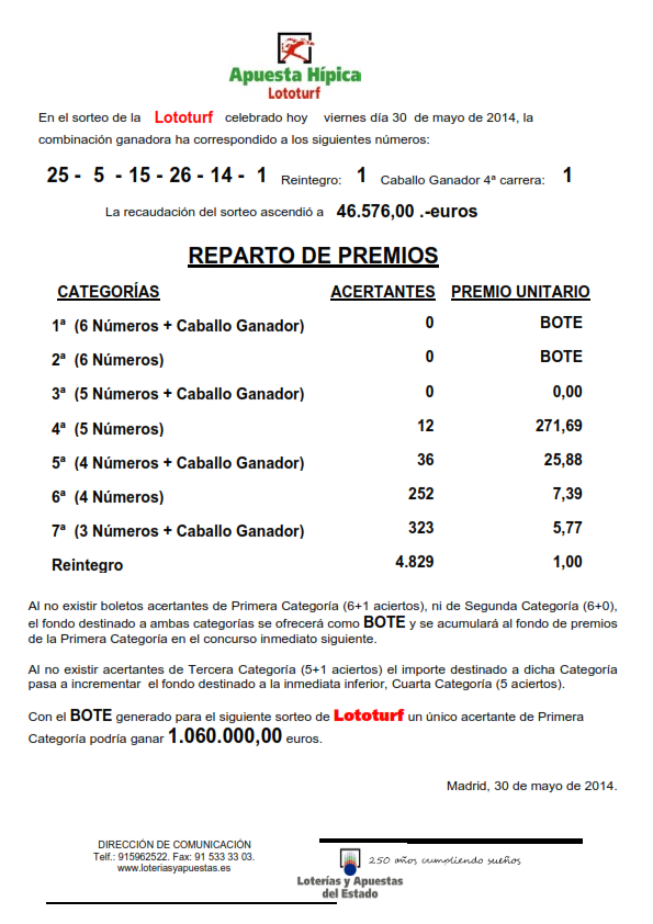 NOTA_DE_PRENSA_DE_LOTOTURF_30_05_14_001