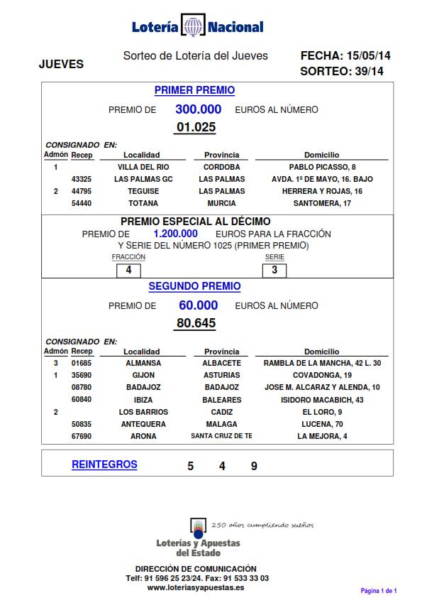 PREMIOS_MAYORES_DEL_SORTEO_DE_LOTERIA_NACIONAL_JUEVES_15_05_14_001