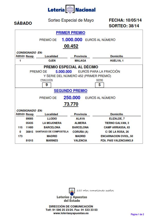 PREMIOS_MAYORES_DEL_SORTEO_DE_LOTERIA_NACIONAL_SABADO_10_5_14_001