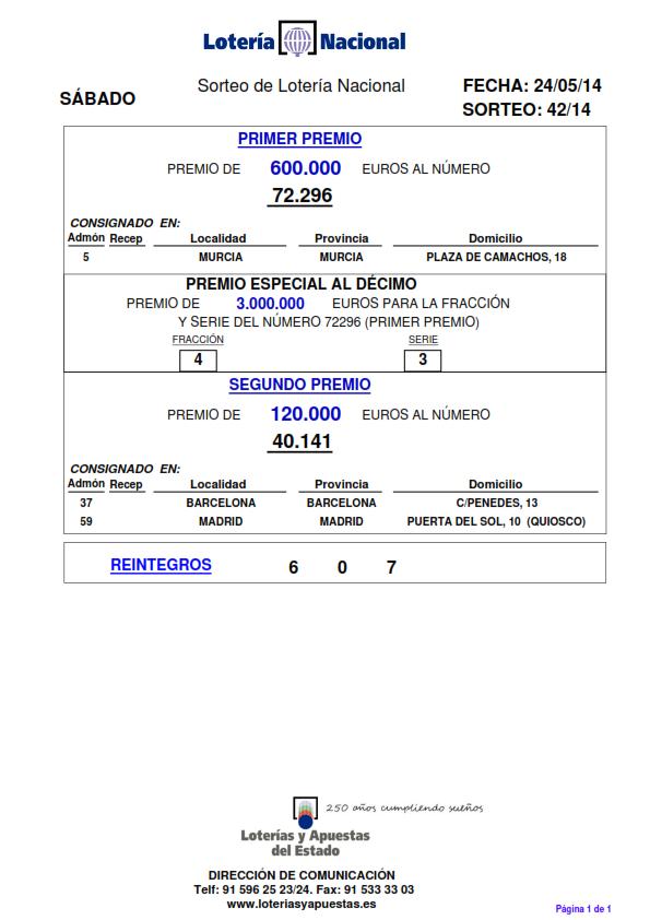 PREMIOS_MAYORES_DEL_SORTEO_DE_LOTERIA_NACIONAL_SABADO_24_5_14_001