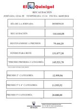 RECAUDACIÓN DE EL QUINIGOL 4_05_14_001