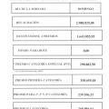 RECAUDACION DE LA QUINIELA Y EL QUINIGOL DE FECHA_1_6_14_001