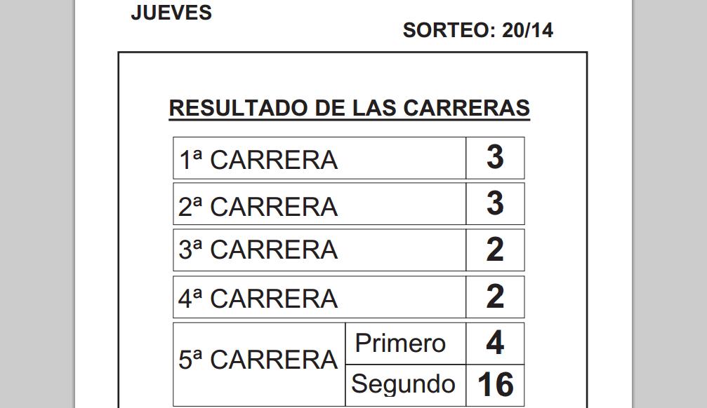 Resultado de las carreras de Quíntuple Plus de fecha jueves día 01 de mayo de 2014