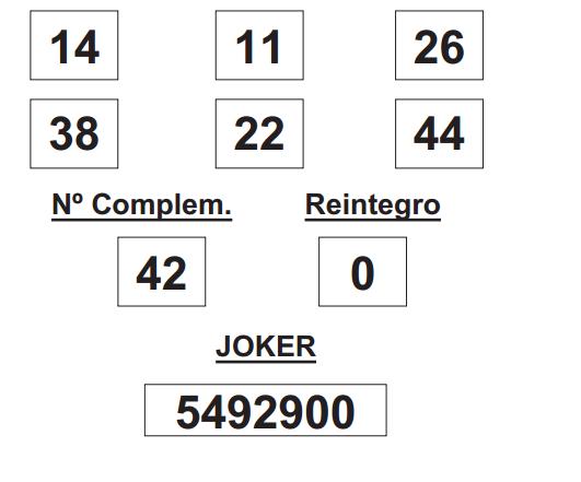 Sorteo de la Lotería Primitiva celebrado hoy jueves día 08 de mayo de 2014