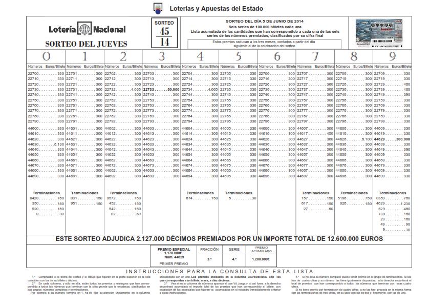 LISTA_OFICIAL_PREMIOS_LOTERÍA_NACIONAL_JUEVES_5_06_14_001