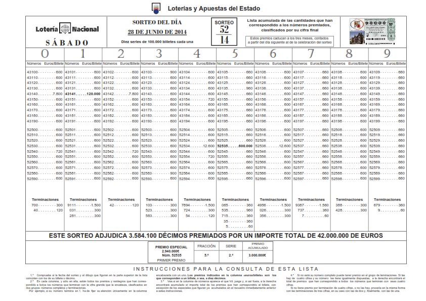 LISTA_OFICIAL_PREMIOS_LOTERÍA_NACIONAL_SABADO_28_06_14_001