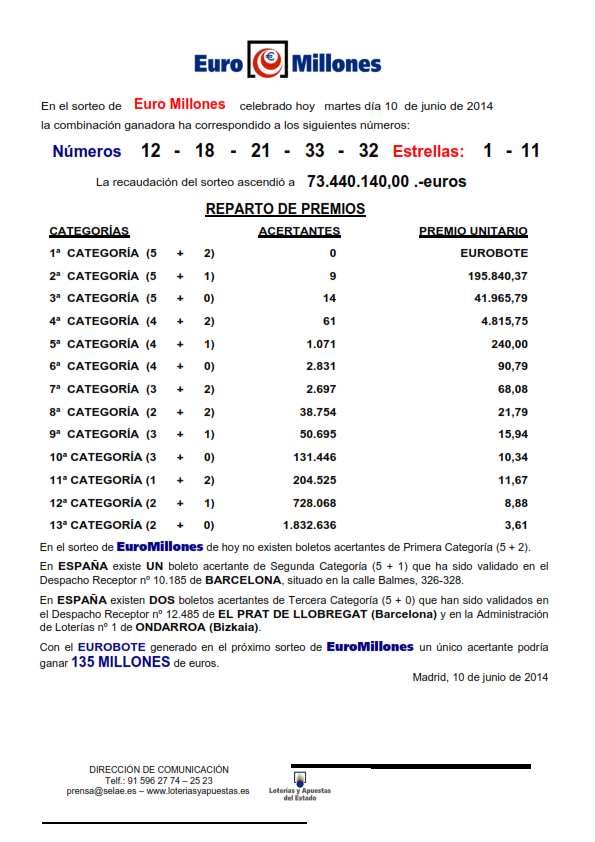 NOTA_DE_PRENSA_DE_EURO_MILLONES_10_06_14_001