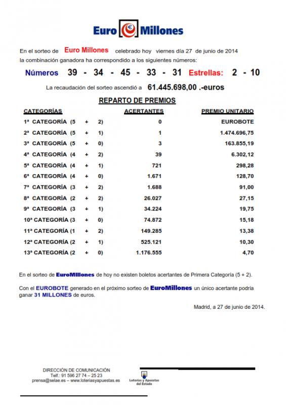 NOTA_DE_PRENSA_DE_EURO_MILLONES_27_06_14_001