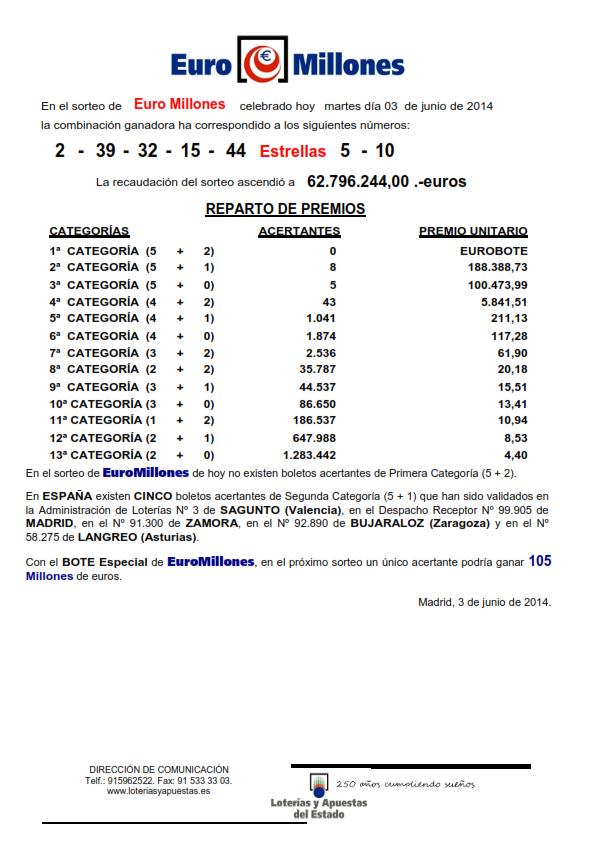 NOTA_DE_PRENSA_DE_EURO_MILLONES_3_06_14_001