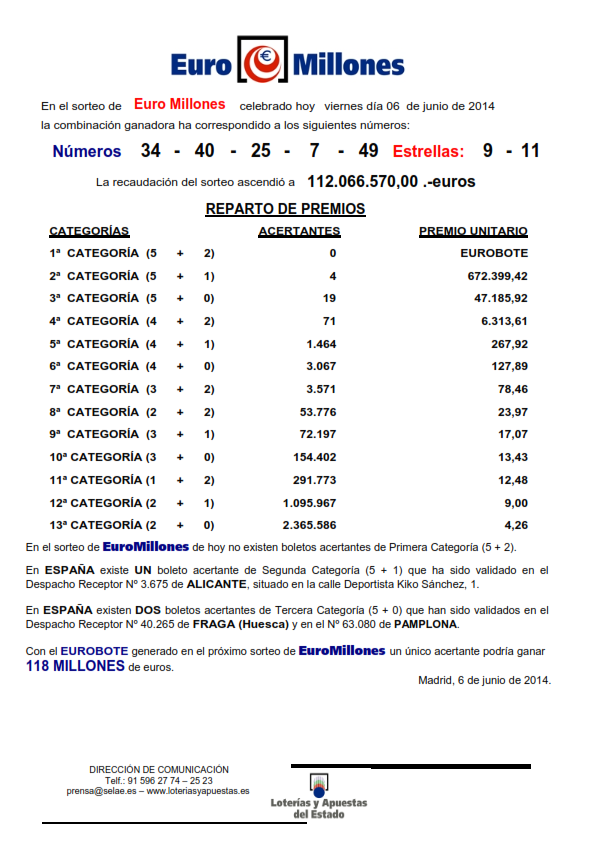 NOTA_DE_PRENSA_DE_EURO_MILLONES_6_06_14_001