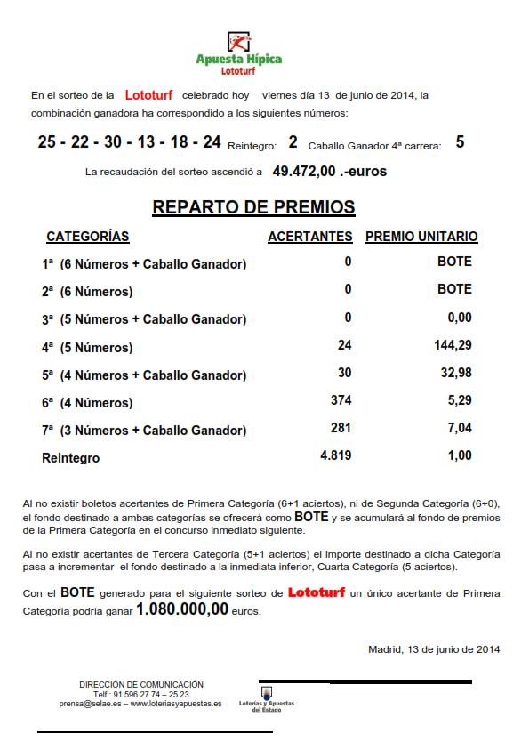 NOTA_DE_PRENSA_DE_LOTOTURF_13_06_14_001