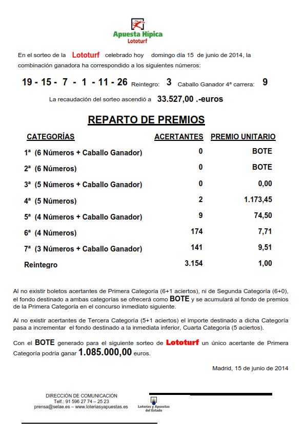 NOTA_DE_PRENSA_DE_LOTOTURF_15_06_14_001
