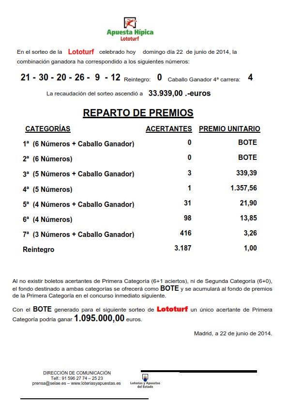 NOTA_DE_PRENSA_DE_LOTOTURF_22_06_14_001