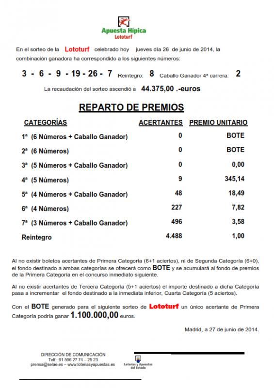 NOTA_DE_PRENSA_DE_LOTOTURF_26_06_14_001
