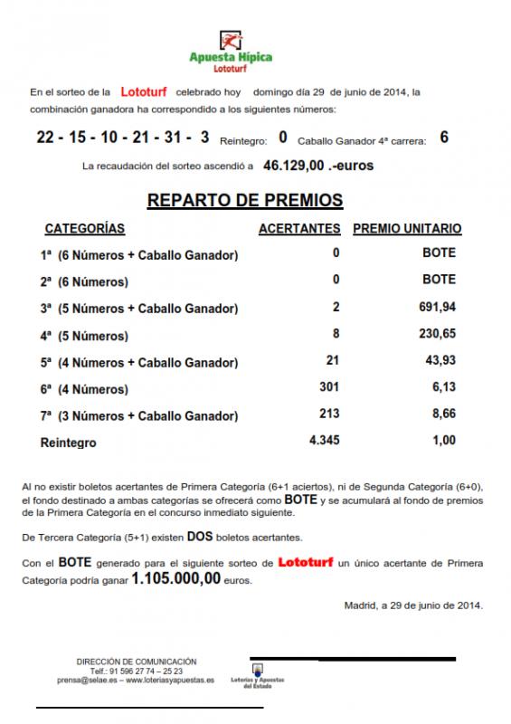 NOTA_DE_PRENSA_DE_LOTOTURF_29_06_14_001