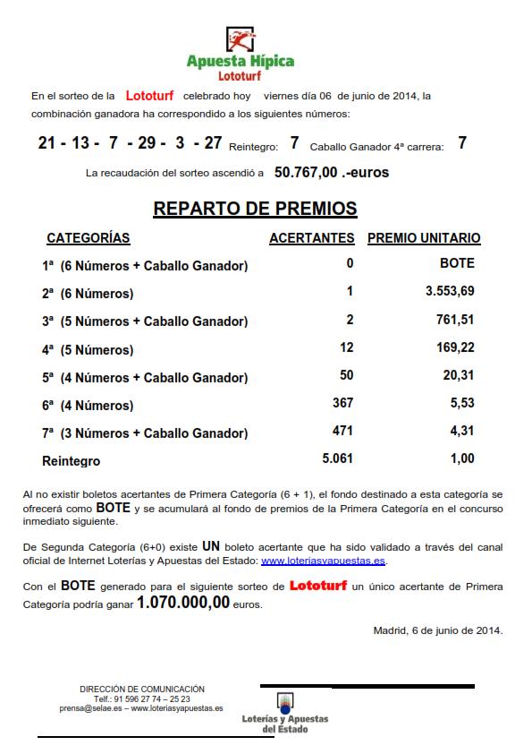 NOTA_DE_PRENSA_DE_LOTOTURF_6_06_14_001