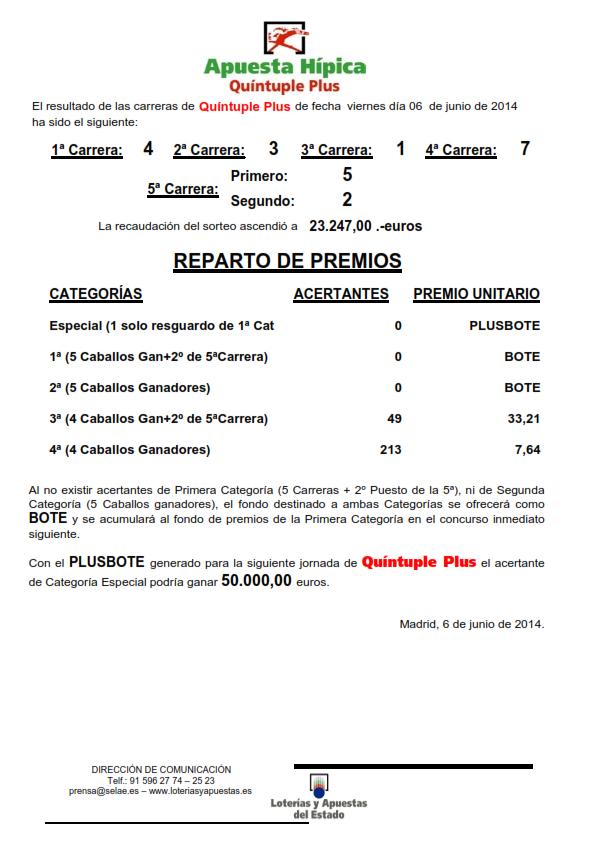 NOTA_DE_PRENSA_DE_QUINTUPLE_PLUS_6_06_14_001