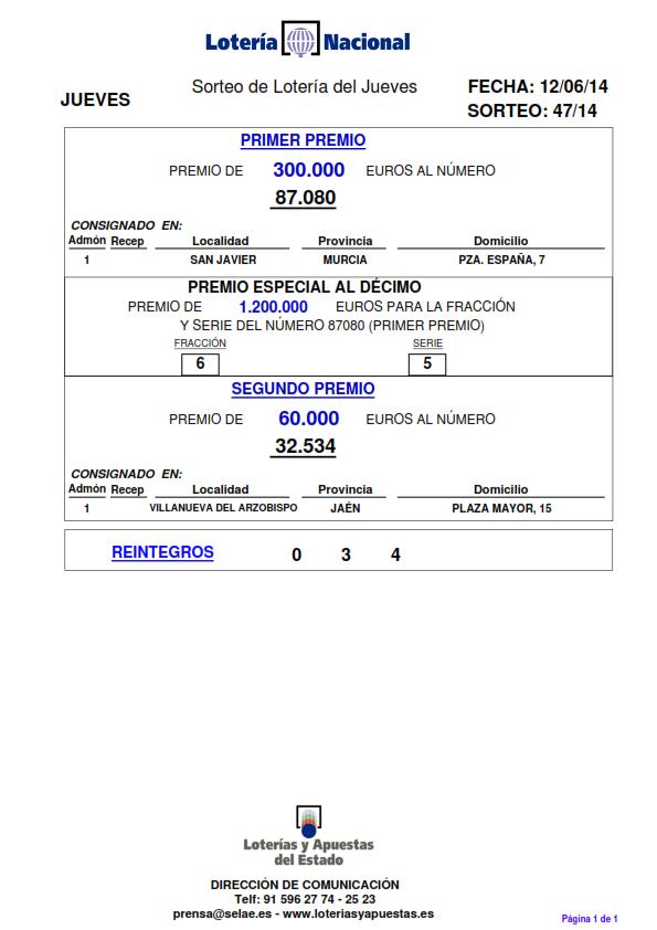 PREMIOS_MAYORES_DEL_SORTEO_DE_LOTERIA_NACIONAL_JUEVES_12_06_14_001