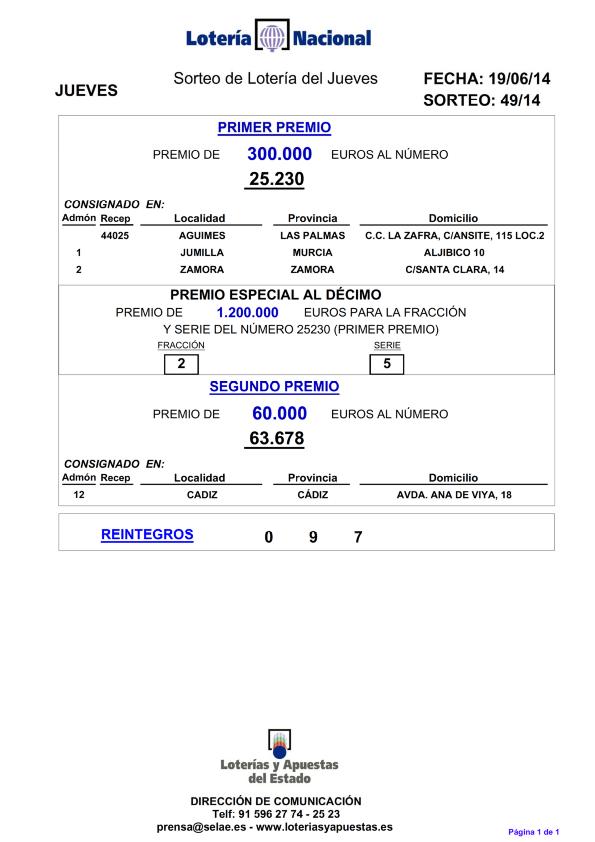 PREMIOS_MAYORES_DEL_SORTEO_DE_LOTERIA_NACIONAL_JUEVES_19_06_14_001