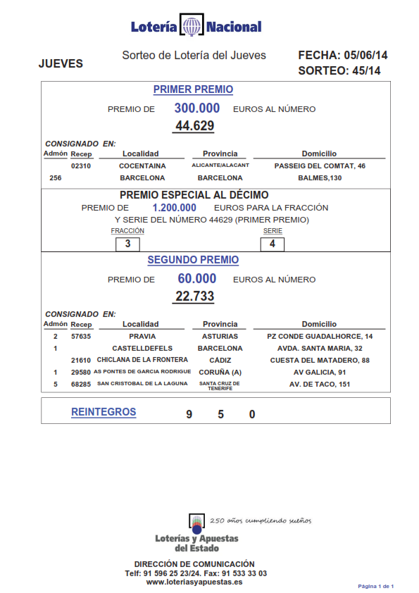 PREMIOS_MAYORES_DEL_SORTEO_DE_LOTERIA_NACIONAL_JUEVES_5_06_14_001