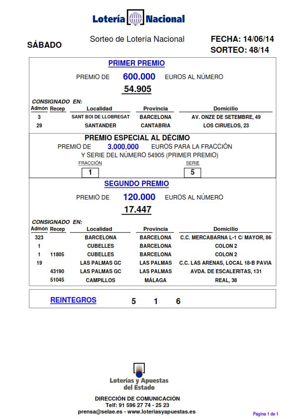 PREMIOS_MAYORES_DEL_SORTEO_DE_LOTERIA_NACIONAL_SABADO_14_6_14_001
