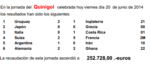 Resultados de la jornada del Quinigol celebrada hoy viernes día 20 de junio de 2014
